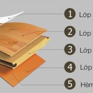 Cấu tạo sàn gỗ